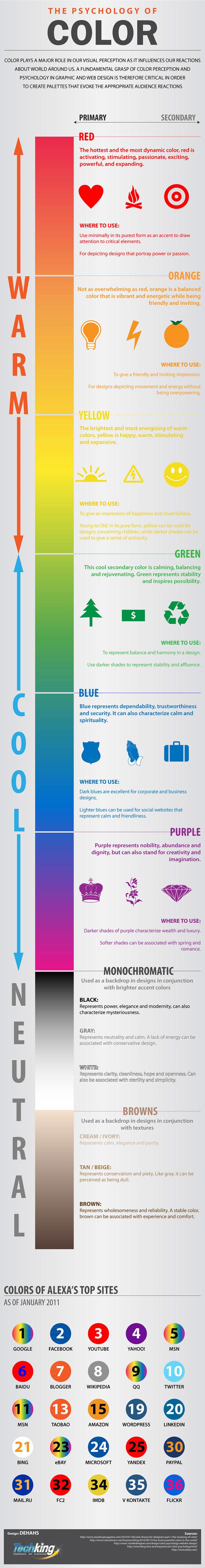 symbolique couleurs web
