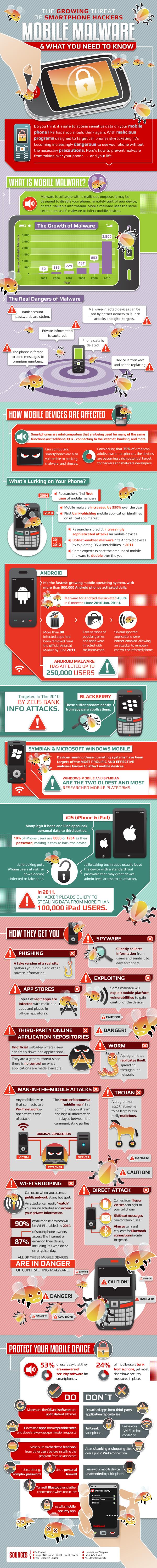 malwares mobile