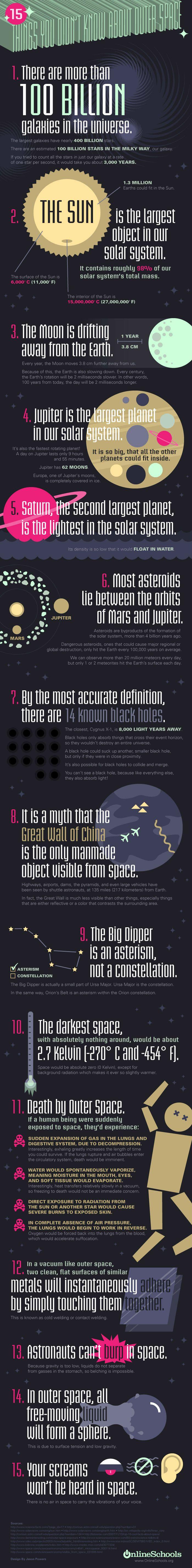 infographie système solaire