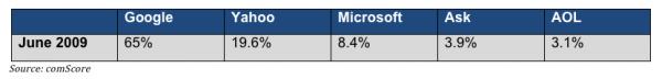 évolution moteurs de recherche 2009 google microsoft bing yahoo