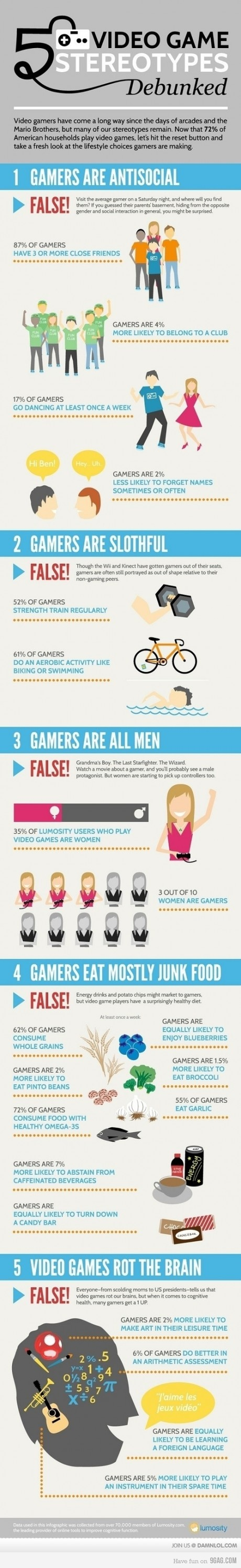gamers-stereotyp-geek-gnd