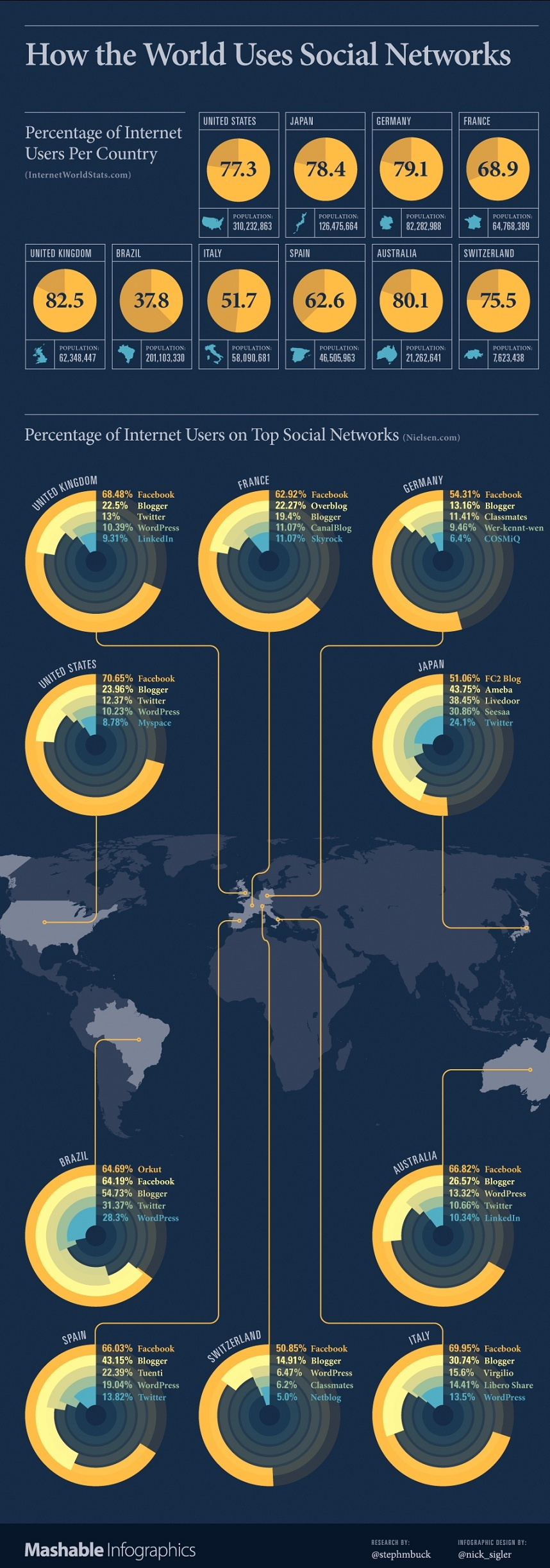social-worldwide-infographic1