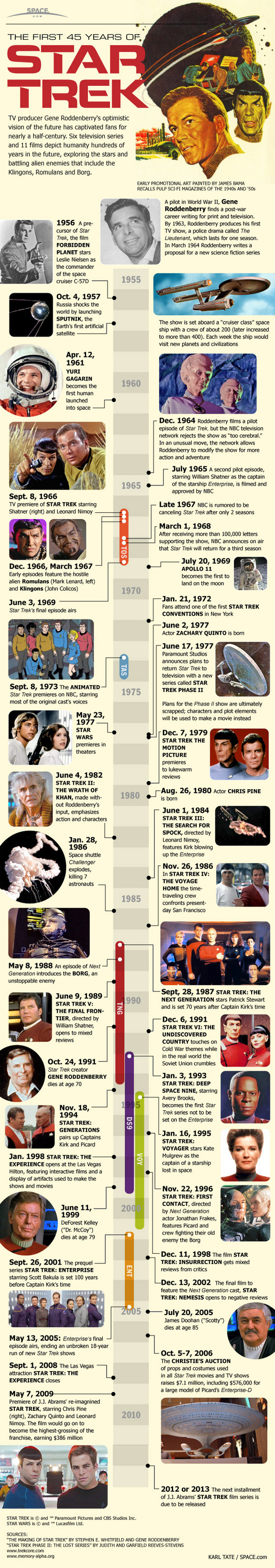 star trek infographie