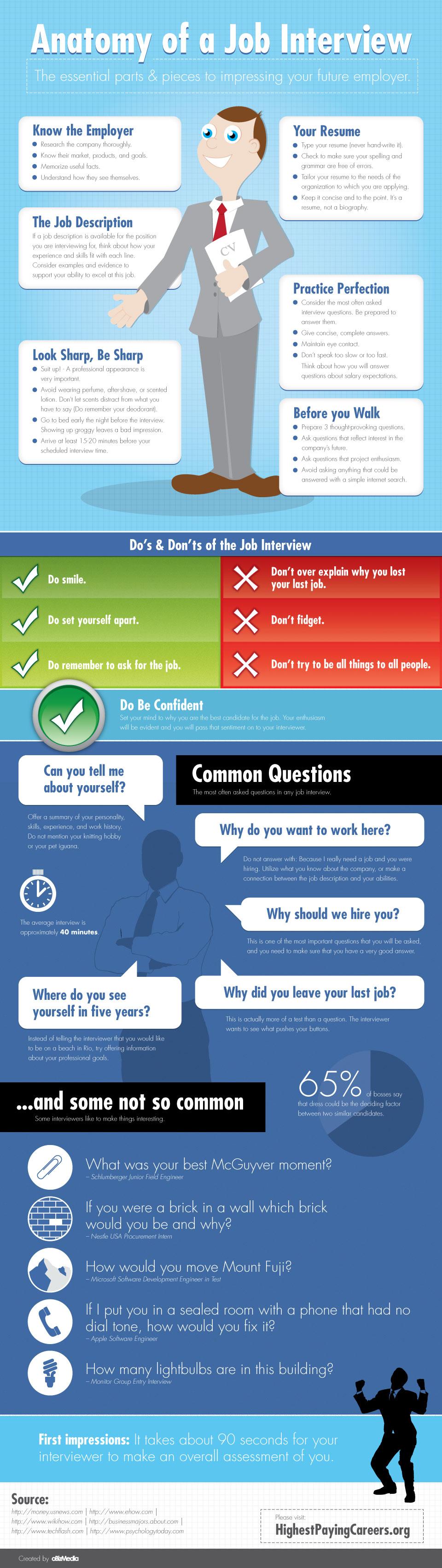 Infographie Réussir entretien embauche