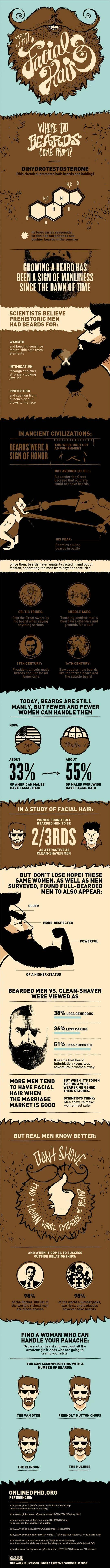 Infographie Pourquoi faut avoir une barbe