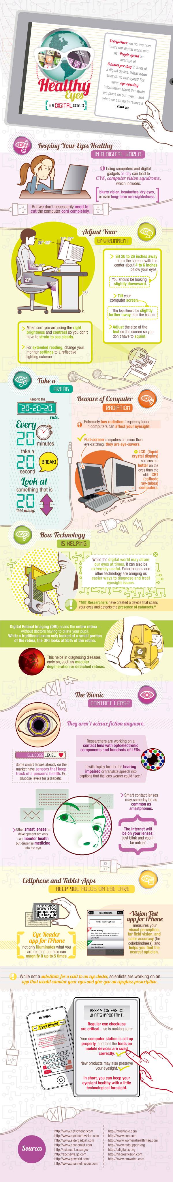 Infographie - La santé de vos yeux dans ce monde digital
