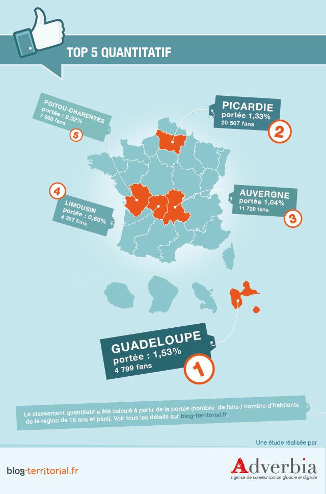 Infographie Les régions sur facebook