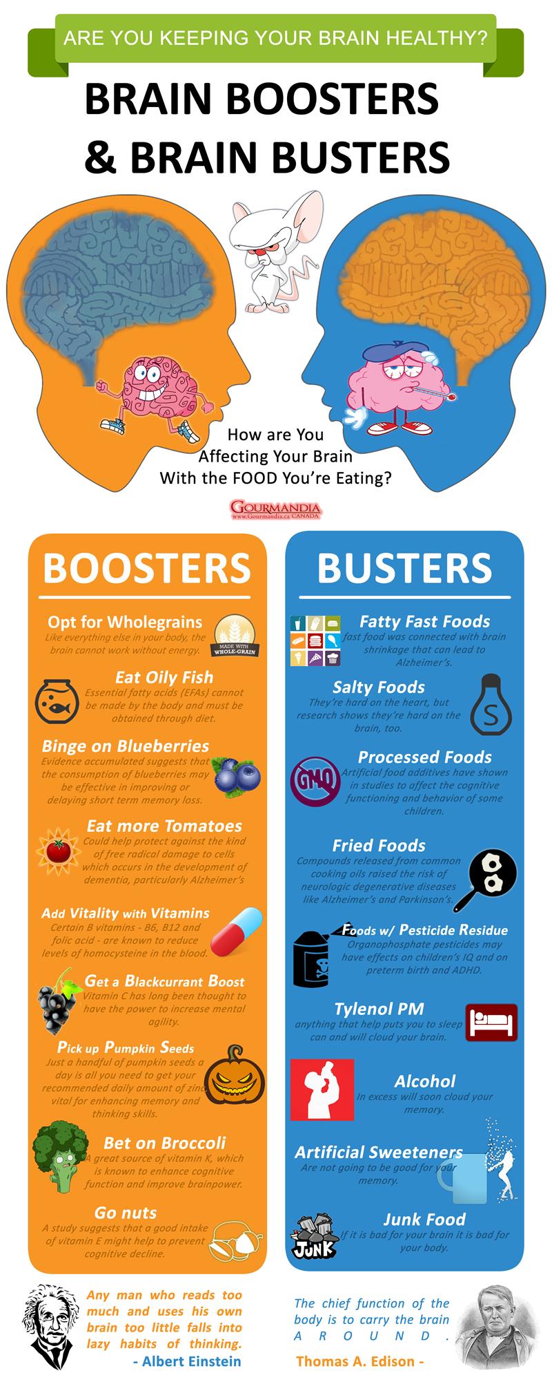 Booste (ou ralentis) ton cerveau avec ton alimentation