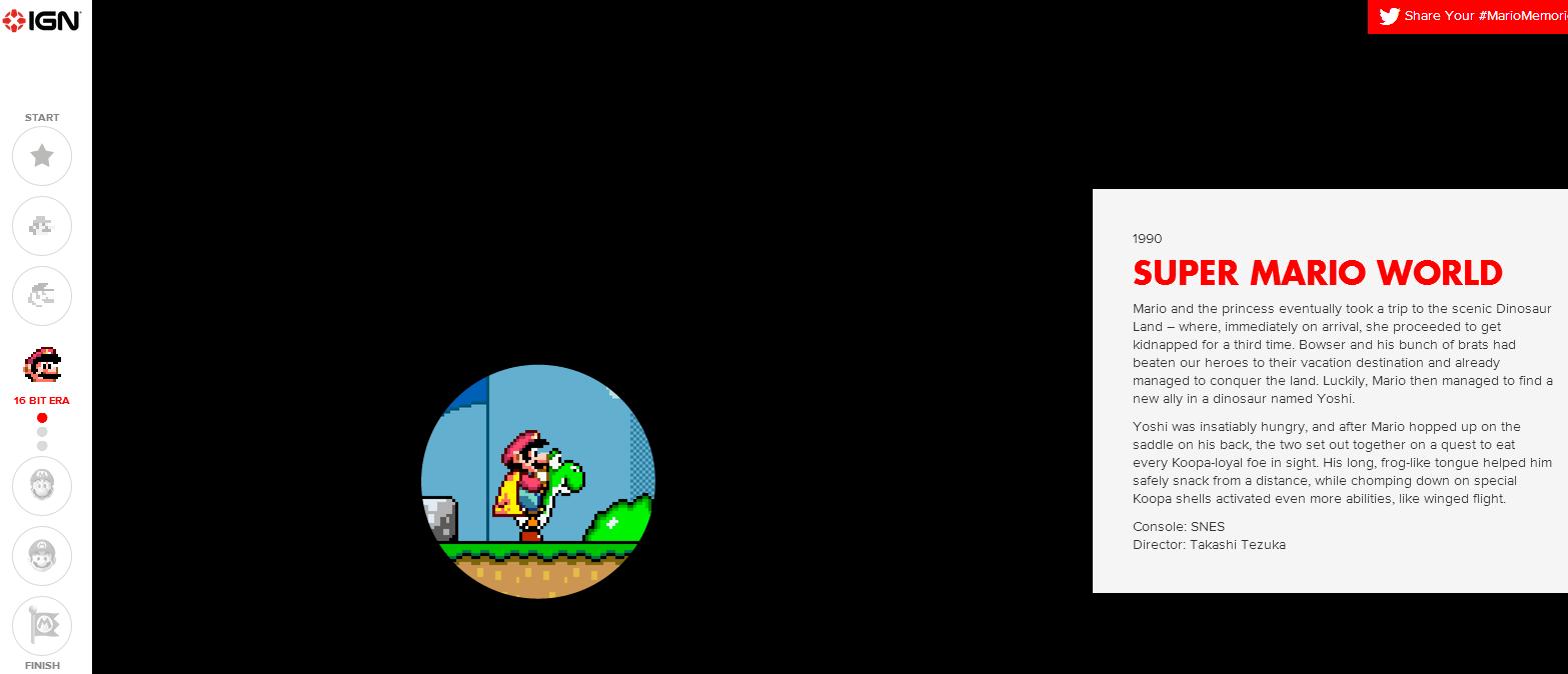 Un musée Mario?
