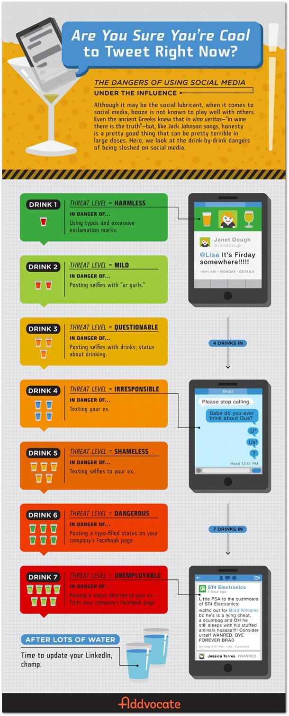Infographie - Pourquoi il ne faut pas twitter et picoler en même temps