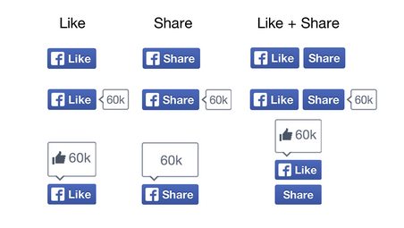 Facebook: un nouveau bouton like